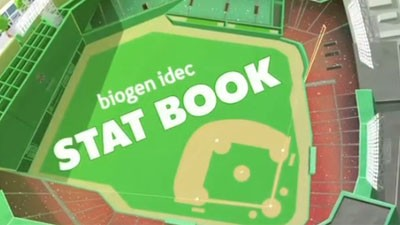 Stat Book: Recording Strikeouts