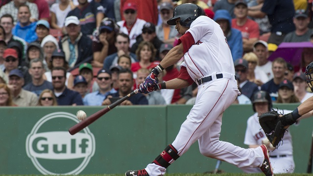 The Baseball Lab: How Long Does A Hitter Have To React To A Pitch?